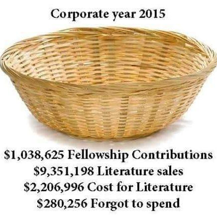 2016finance